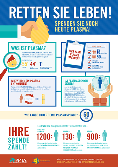 Poster 1 INFOGRAPHICS German